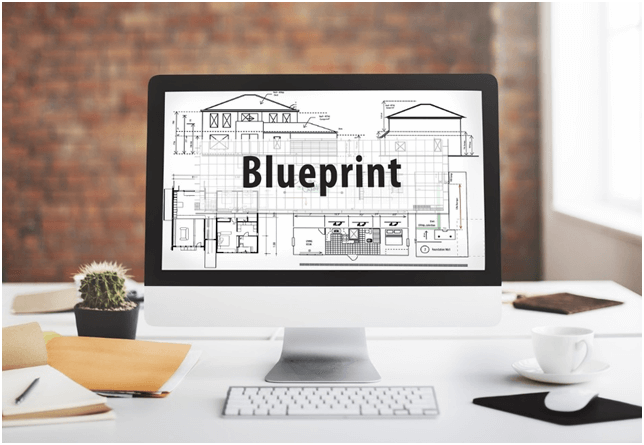 format blueprint test